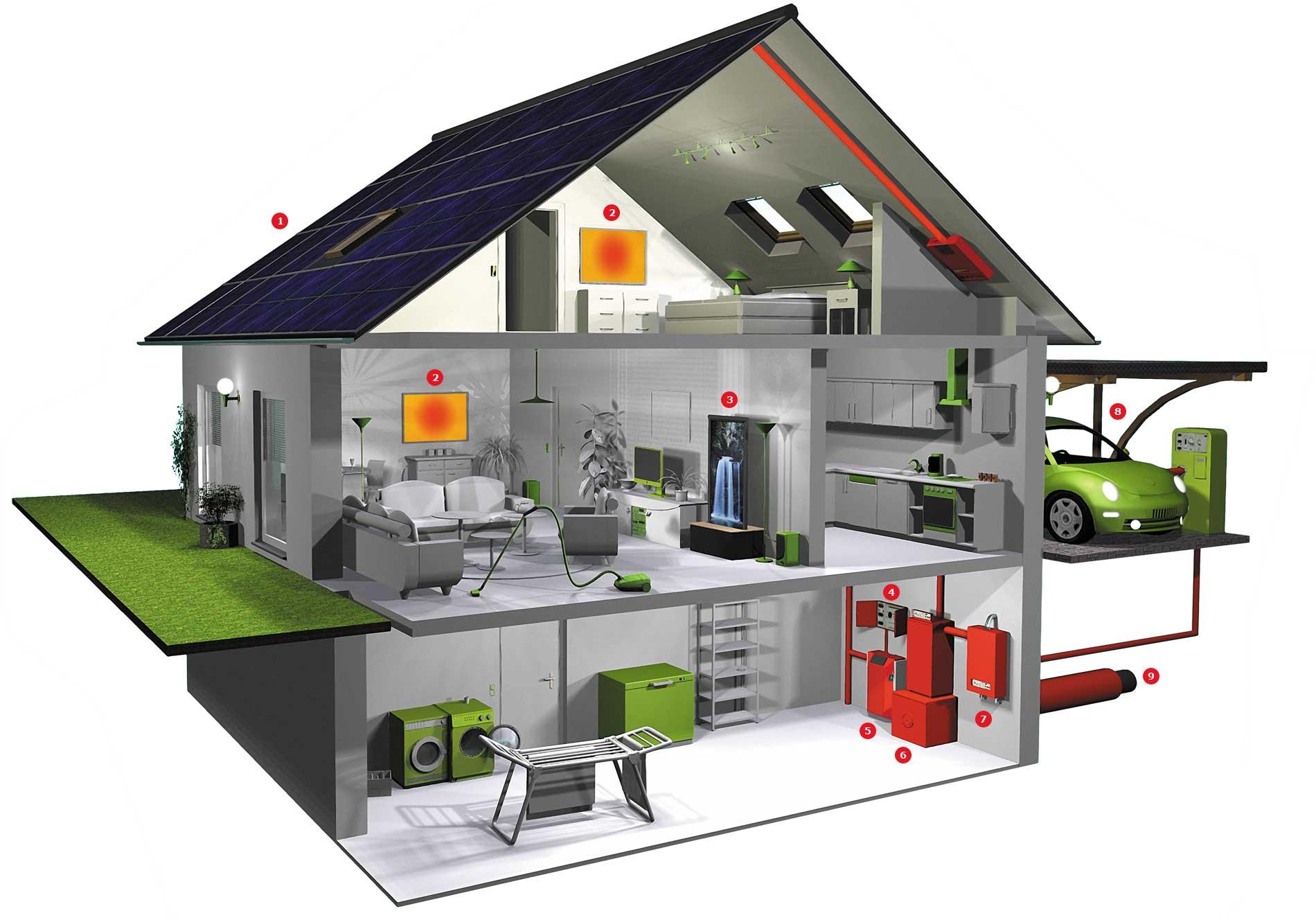 hpe solingen infrarotheizungen. Black Bedroom Furniture Sets. Home Design Ideas